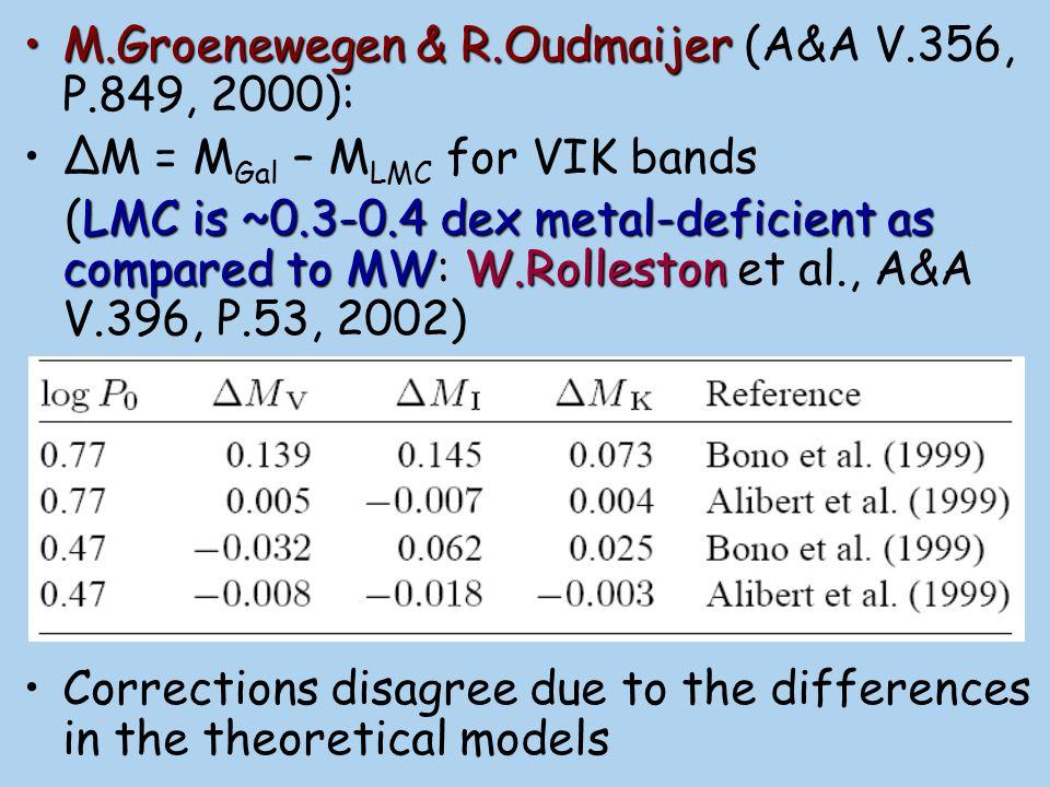 M.Groenewegen & R.Oudmaijer (A&A V.356, P.849, 2000):