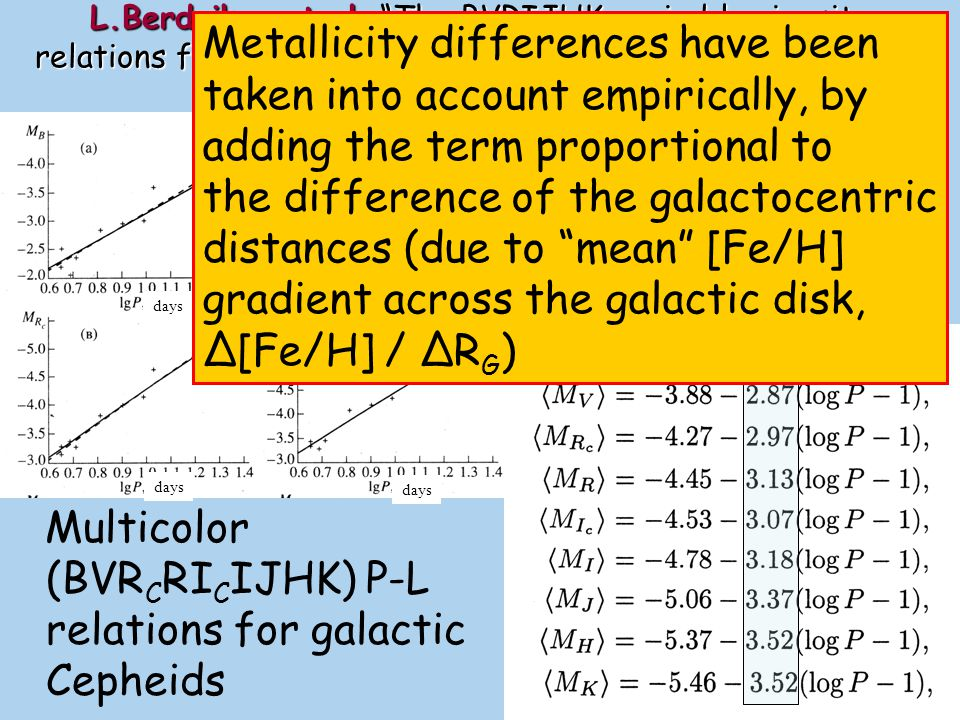 Metallicity differences have been taken into account empirically, by