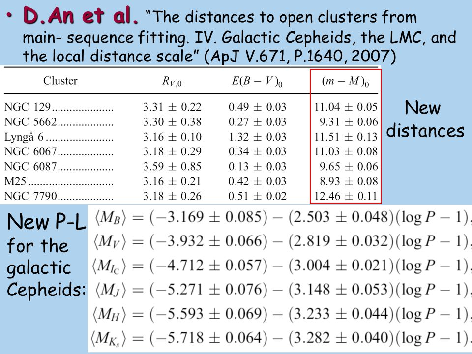 D.An et al. The distances to open clusters from main- sequence fitting. IV. Galactic Cepheids, the LMC, and the local distance scale (ApJ V.671, P.1640, 2007)