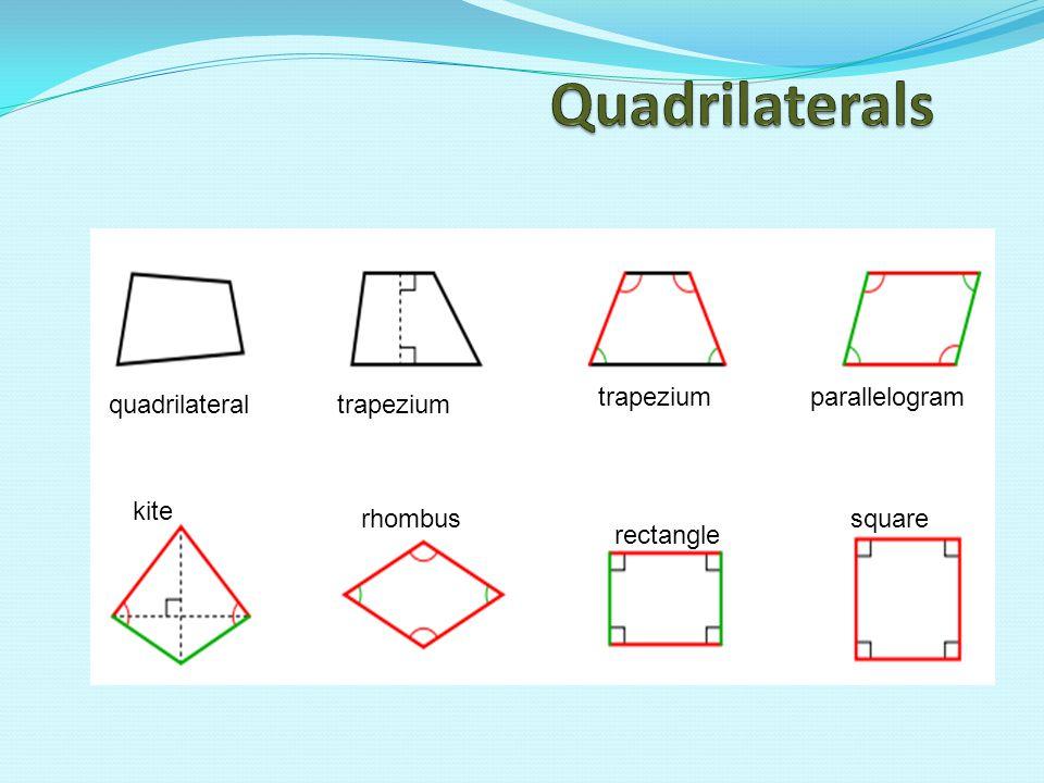 Quadrilaterals trapezium parallelogram quadrilateral trapezium kite