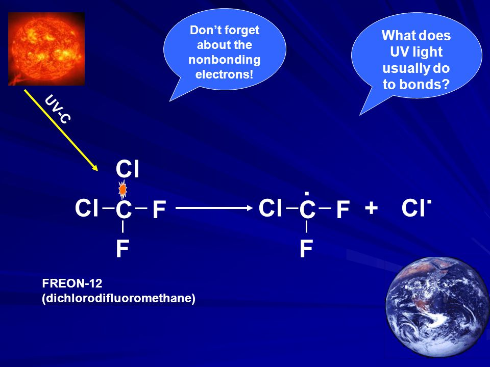 . . Cl Cl C F Cl C F + Cl F F What does UV light usually do to bonds