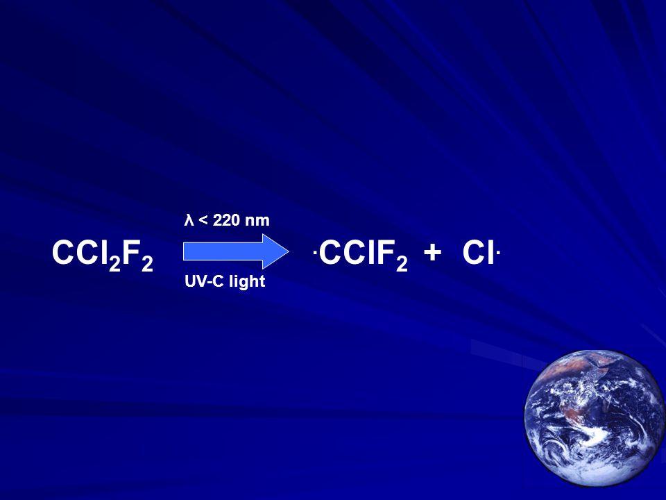 λ < 220 nm CCl2F2 .CClF2 + Cl. UV-C light
