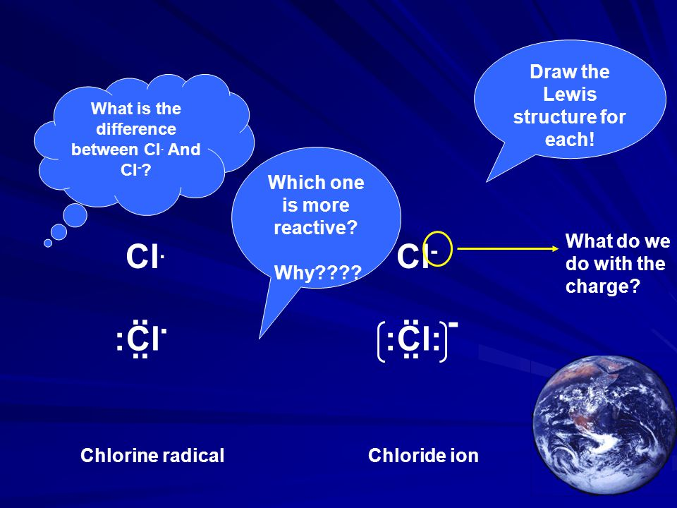 Cl. Cl- .. .. . - :Cl :Cl: .. .. Draw the Lewis structure for each!