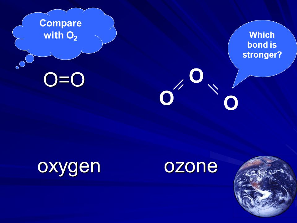 Compare with O2 Which bond is stronger O O=O oxygen ozone O O