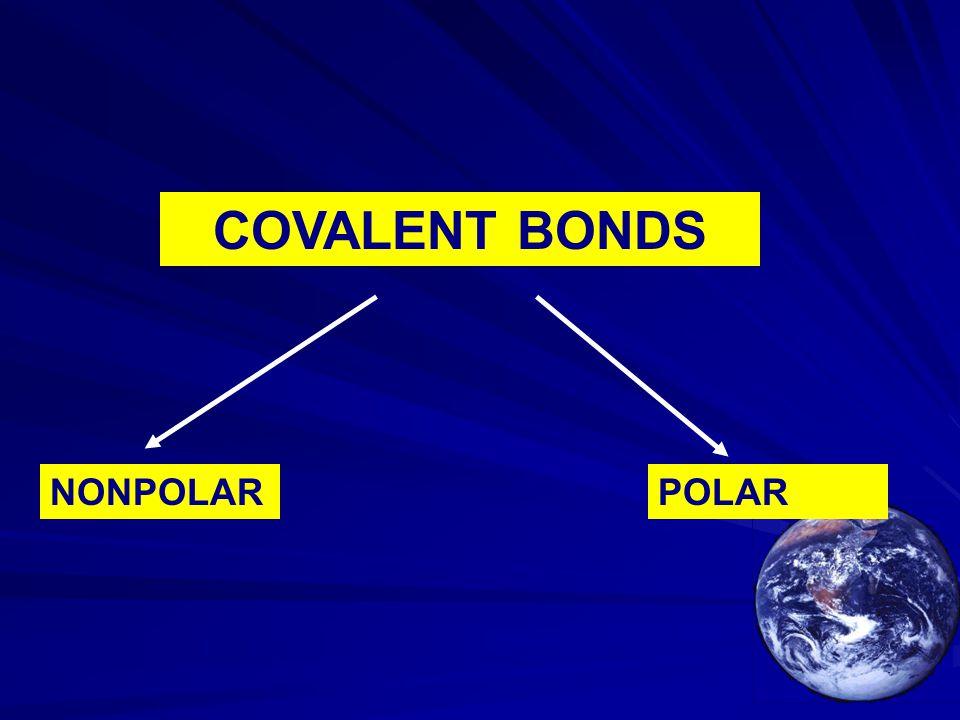 COVALENT BONDS NONPOLAR POLAR