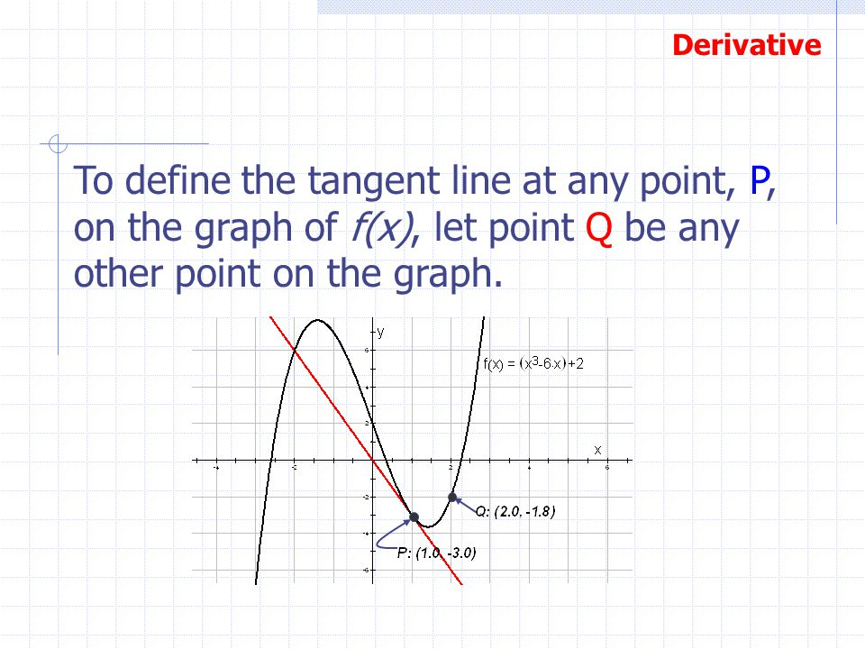 To define the tangent line at any point, P, on the graph of f(x), let point Q be any other point on the graph.