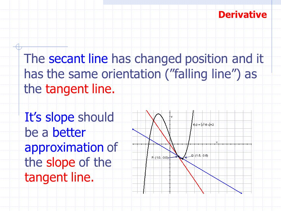 The secant line has changed position and it has the same orientation ( falling line ) as the tangent line.