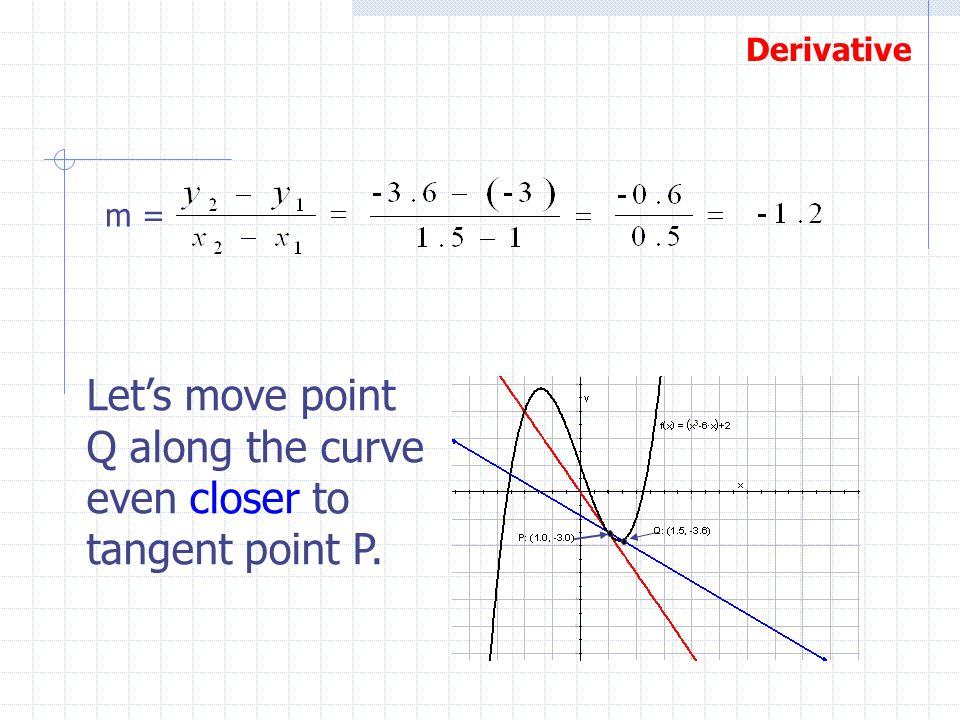 Let's move point Q along the curve even closer to tangent point P.
