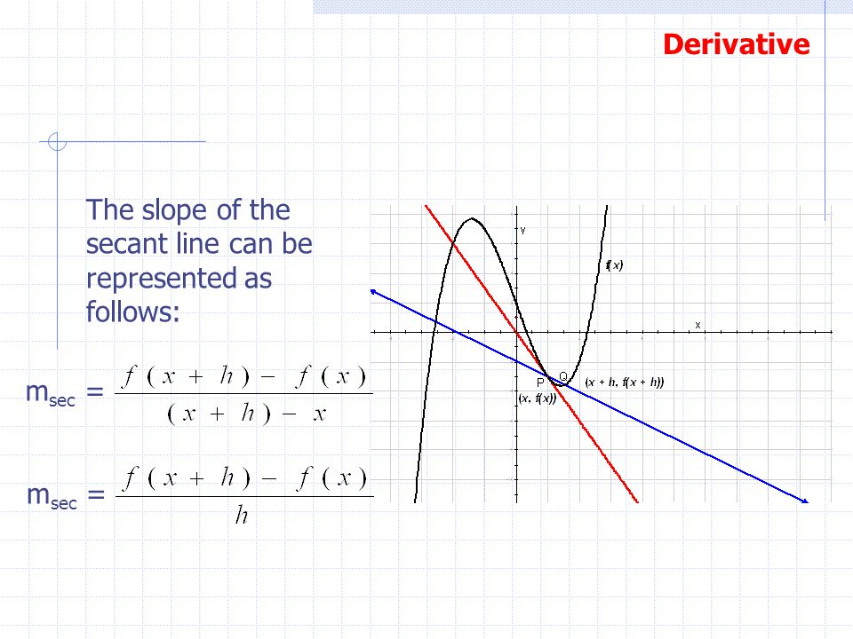 The slope of the secant line can be represented as follows: