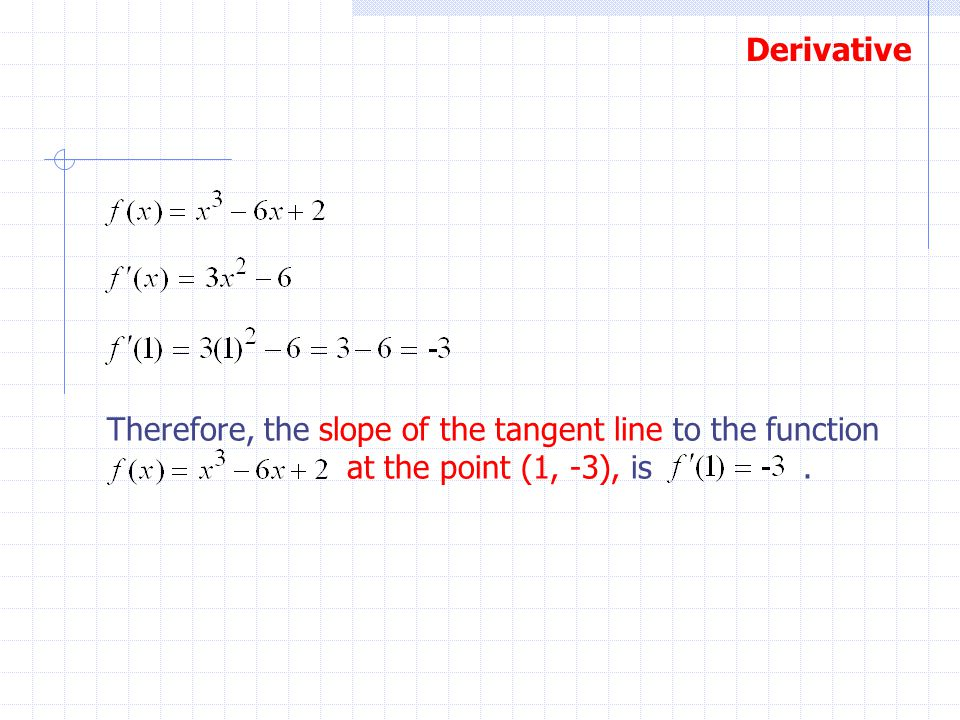 Therefore, the slope of the tangent line to the function