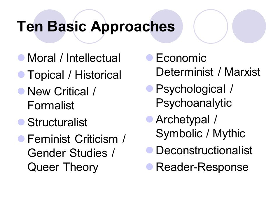 Ten Basic Approaches Moral / Intellectual Topical / Historical