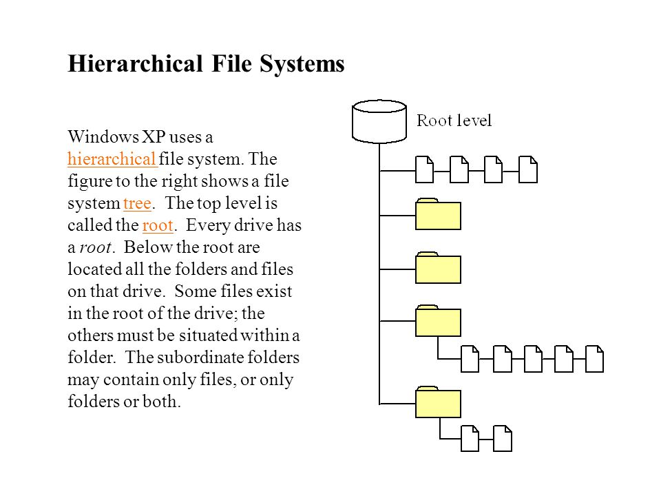 Hierarchical File Systems