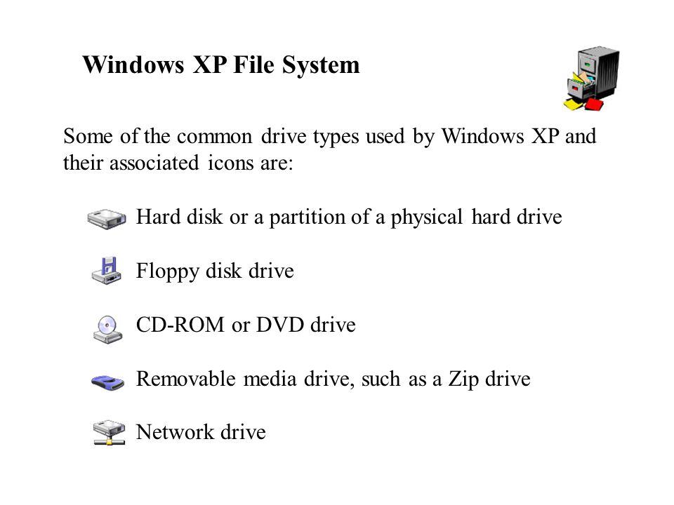 Windows XP File System Some of the common drive types used by Windows XP and their associated icons are: