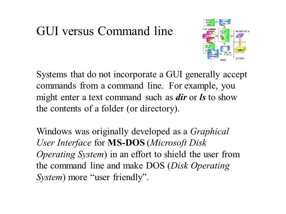 GUI versus Command line