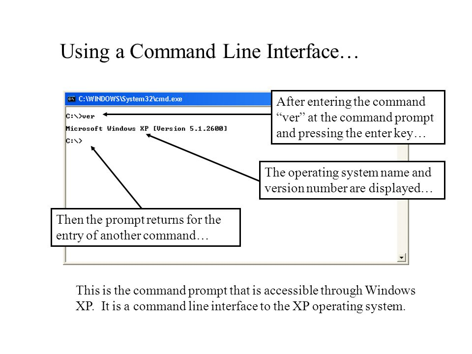 Using a Command Line Interface…