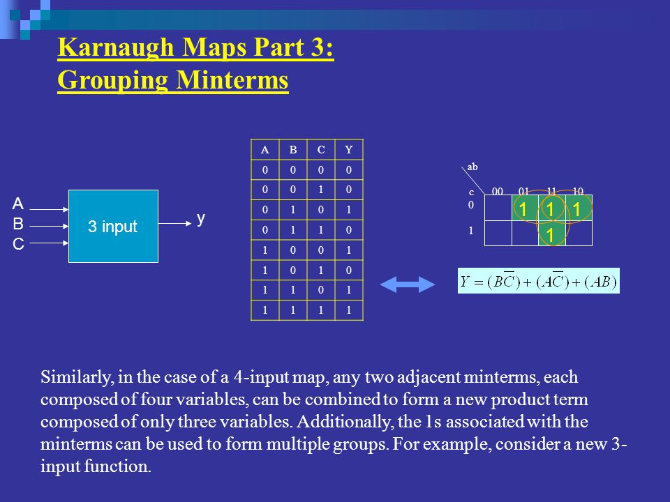 Karnaugh Maps Part 3: Grouping Minterms