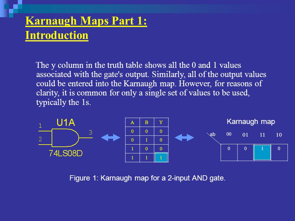 Karnaugh Maps Part 1: Introduction