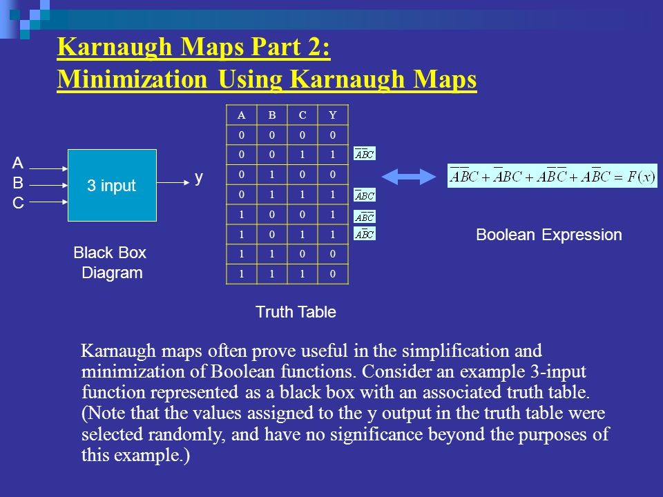 Karnaugh Maps Part 2: Minimization Using Karnaugh Maps