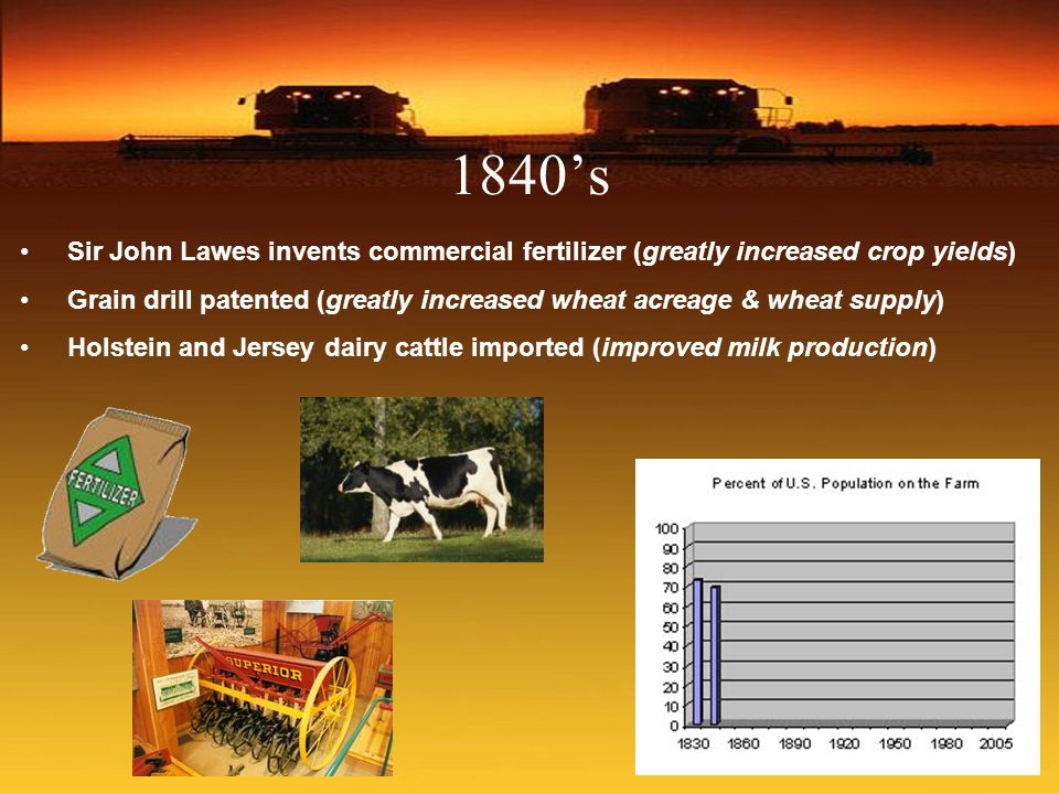 1840's Sir John Lawes invents commercial fertilizer (greatly increased crop yields)