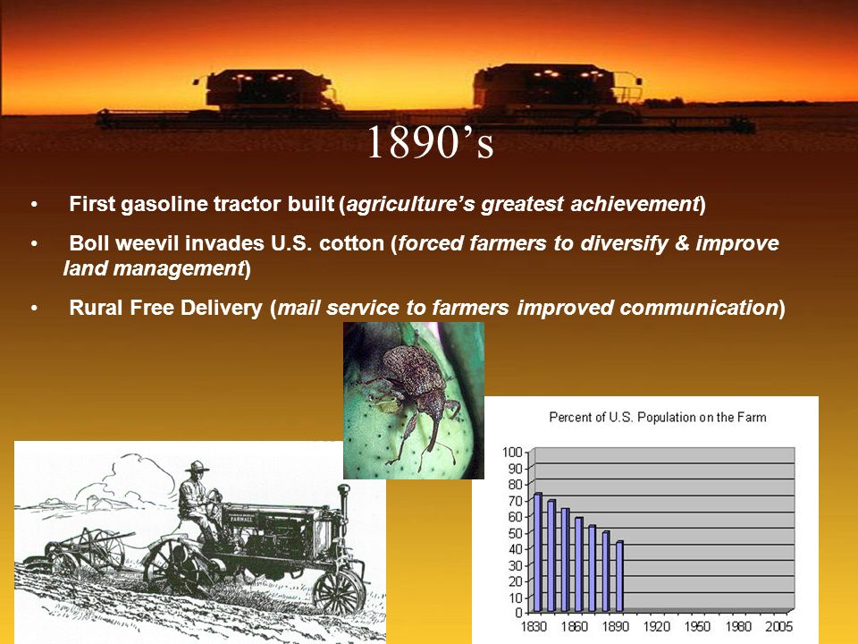 1890's First gasoline tractor built (agriculture's greatest achievement)