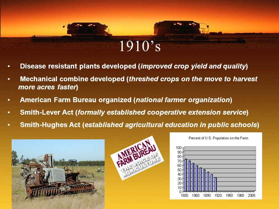 1910's Disease resistant plants developed (improved crop yield and quality)