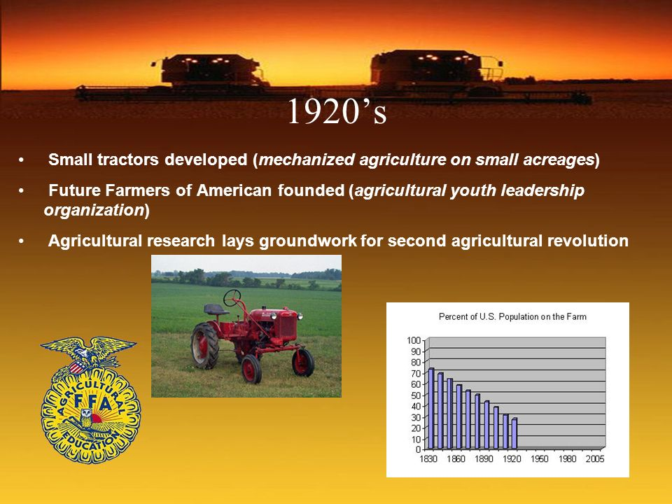 1920's Small tractors developed (mechanized agriculture on small acreages)