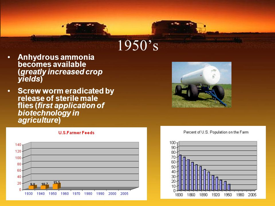 1950's Anhydrous ammonia becomes available (greatly increased crop yields)