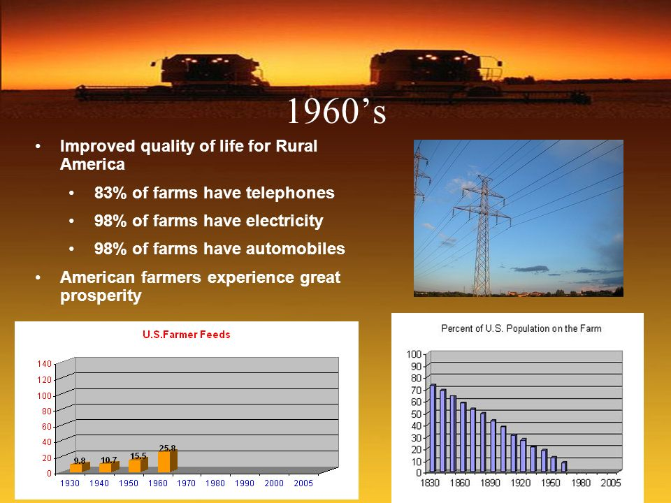 1960's Improved quality of life for Rural America
