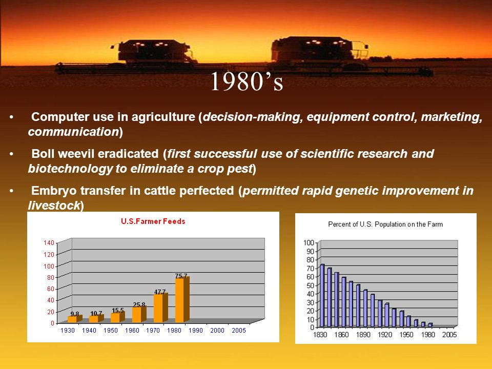 1980's Computer use in agriculture (decision-making, equipment control, marketing, communication)