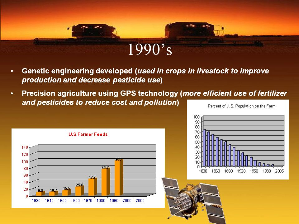 1990's Genetic engineering developed (used in crops in livestock to improve production and decrease pesticide use)