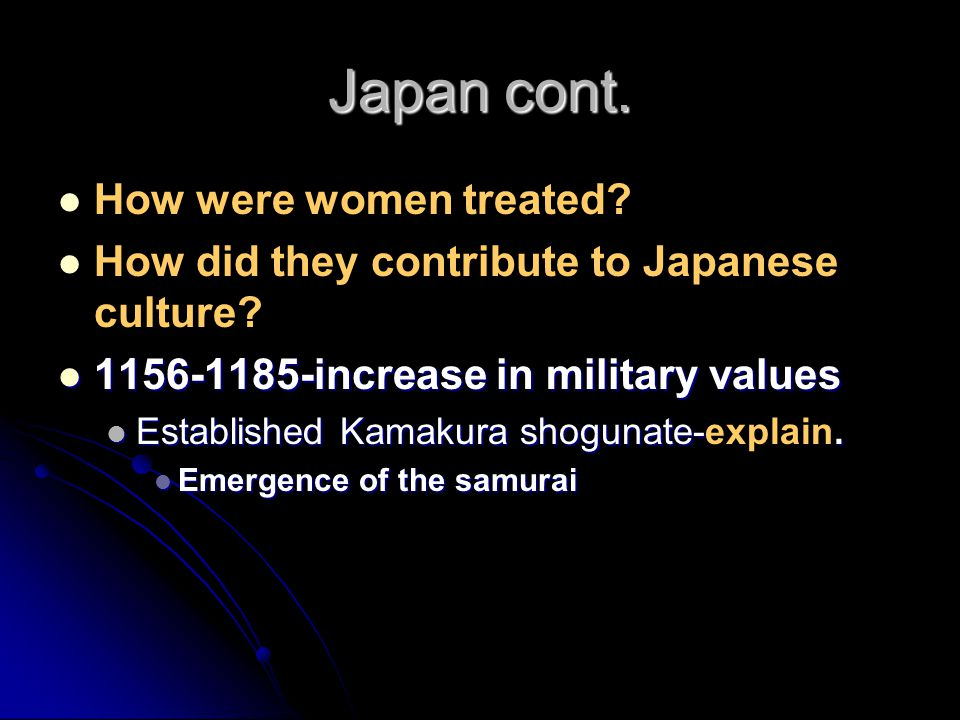 Japan cont. How were women treated