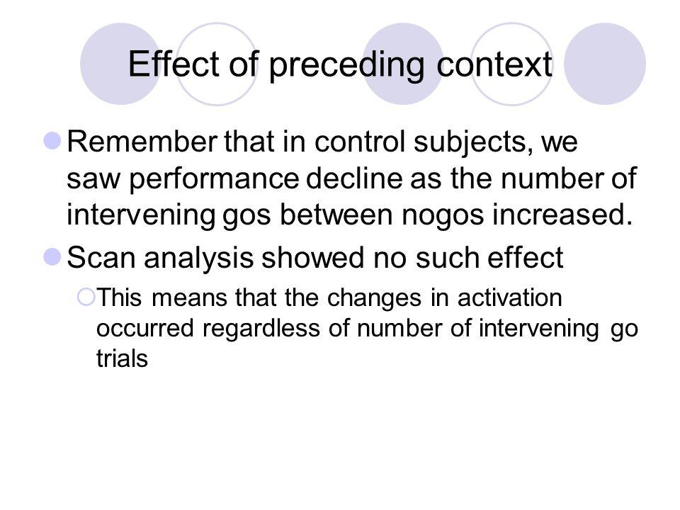 Effect of preceding context
