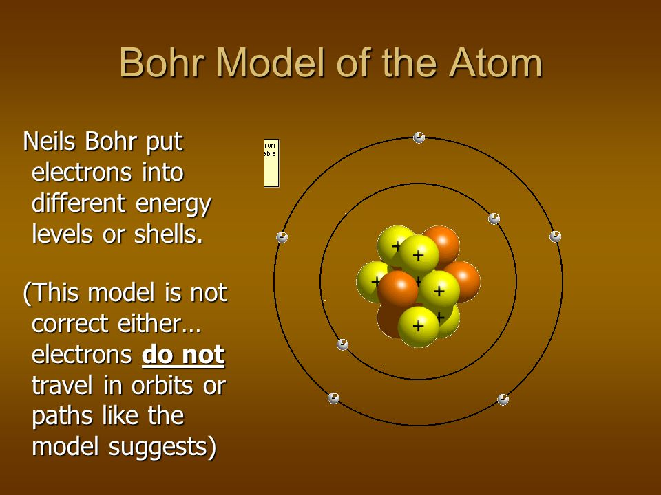 Bohr Model of the Atom Neils Bohr put electrons into different energy levels or shells.