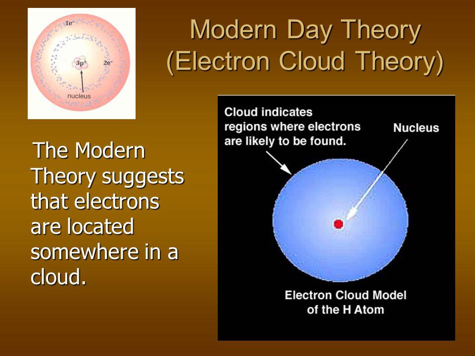 Modern Day Theory (Electron Cloud Theory)