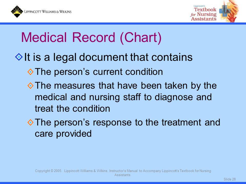 Medical Record (Chart)