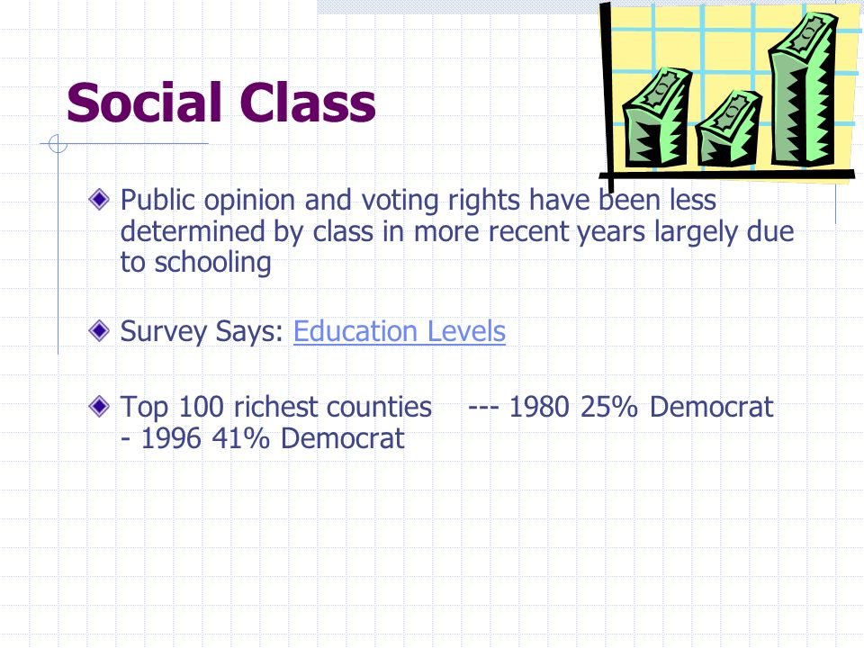 Social Class Public opinion and voting rights have been less determined by class in more recent years largely due to schooling.