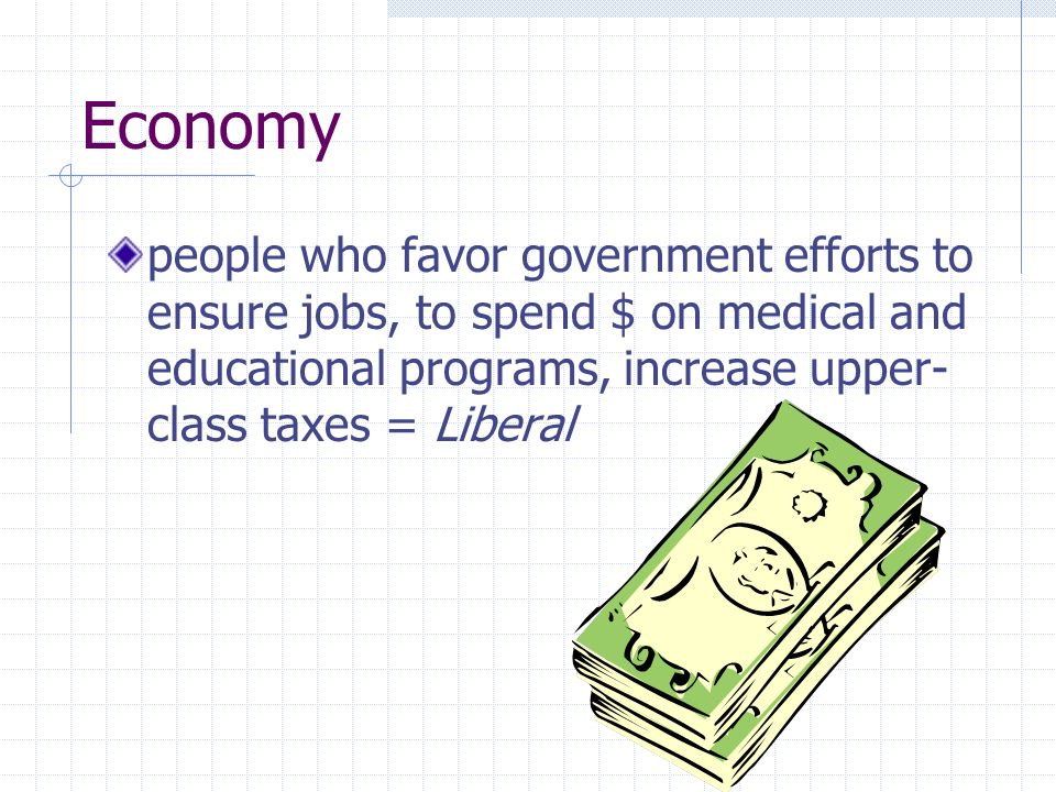 Economy people who favor government efforts to ensure jobs, to spend $ on medical and educational programs, increase upper-class taxes = Liberal.