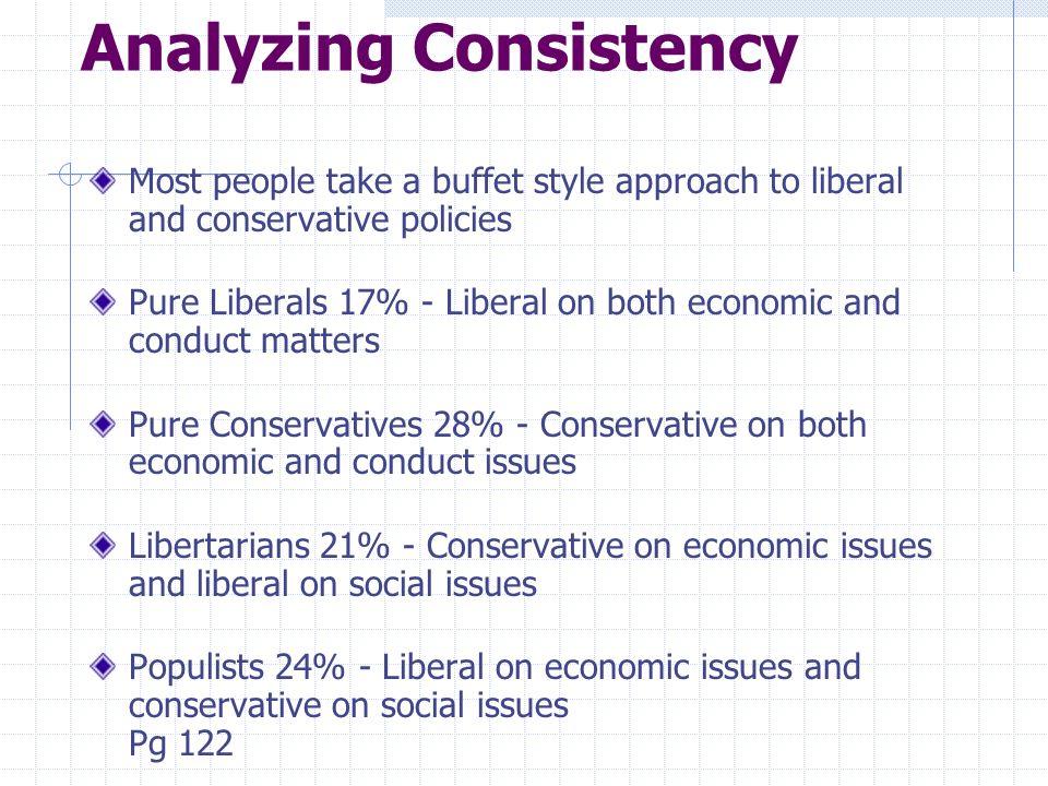 Analyzing Consistency