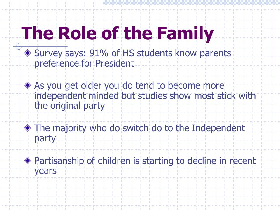 The Role of the Family Survey says: 91% of HS students know parents preference for President.