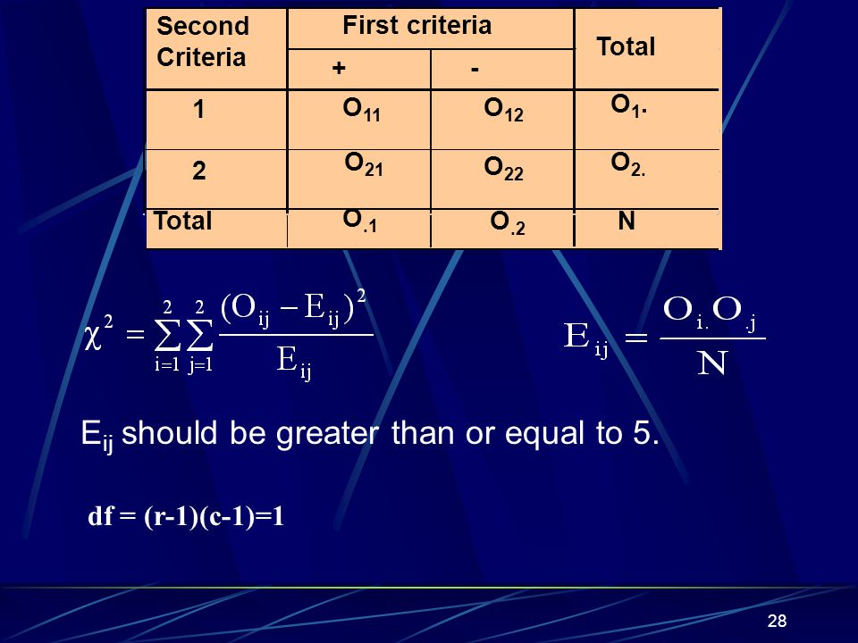 Eij should be greater than or equal to 5.