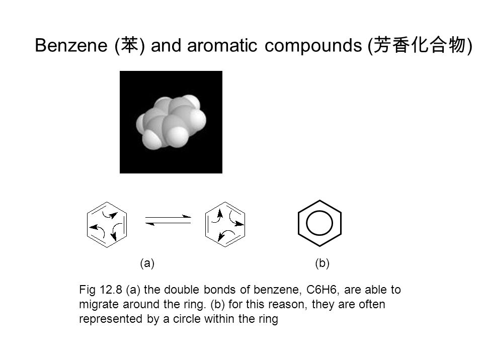 Benzene (苯) and aromatic compounds (芳香化合物)