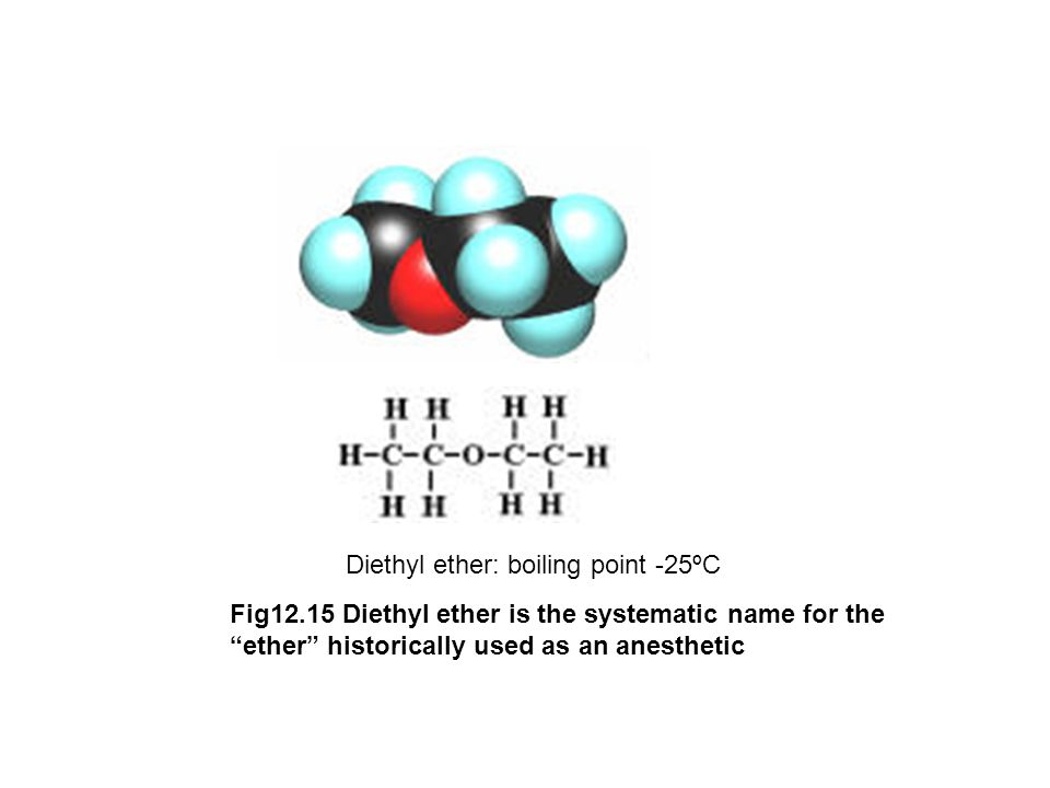 Diethyl ether: boiling point -25ºC