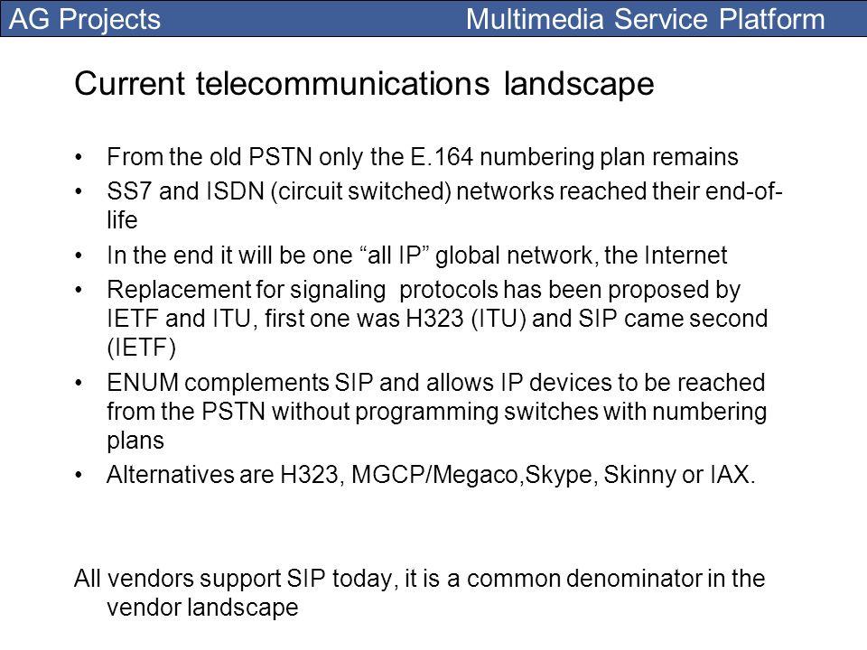 Current telecommunications landscape