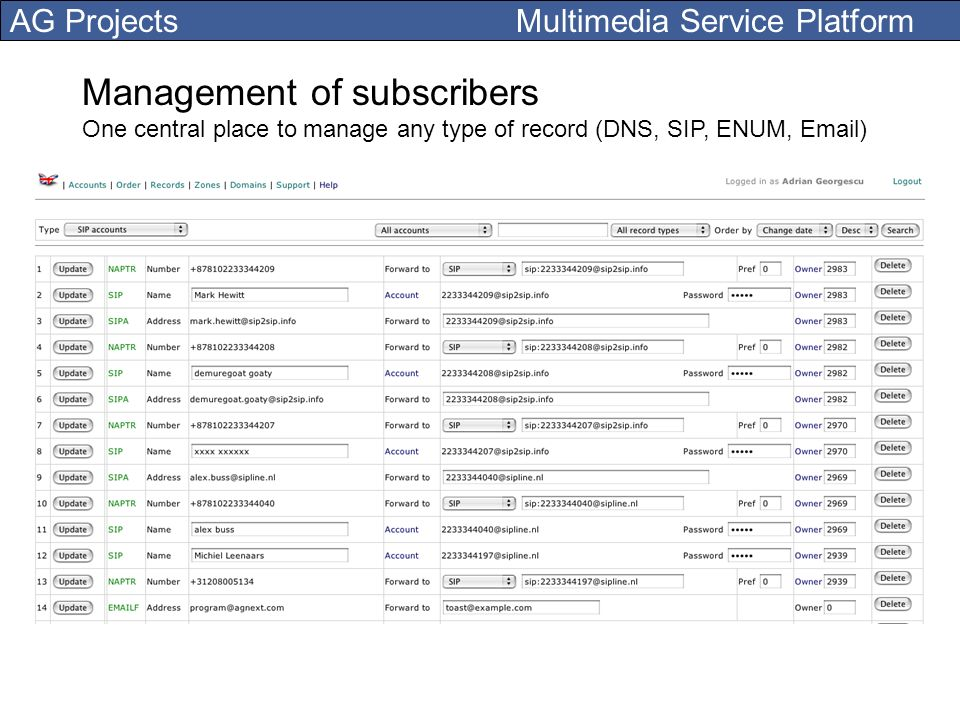 Management of subscribers One central place to manage any type of record (DNS, SIP, ENUM, Email)