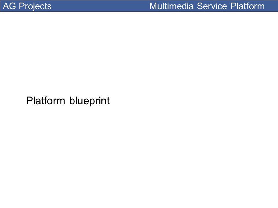 Platform blueprint
