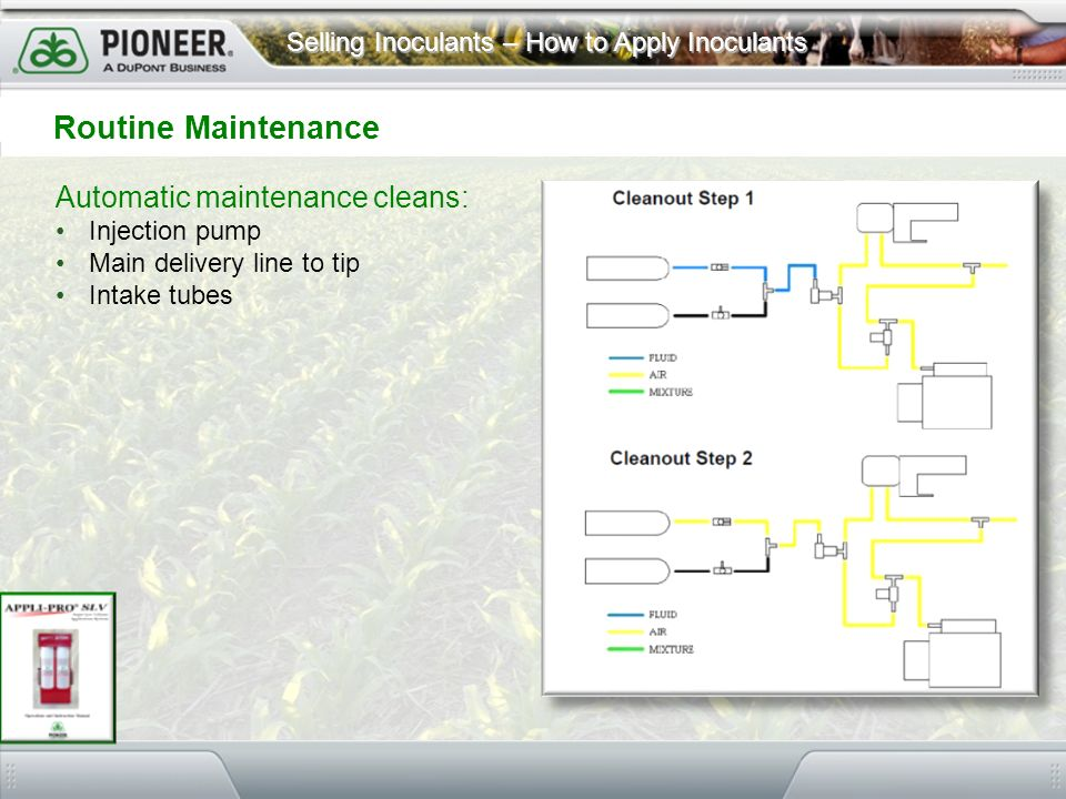 Routine Maintenance Automatic maintenance cleans: Injection pump