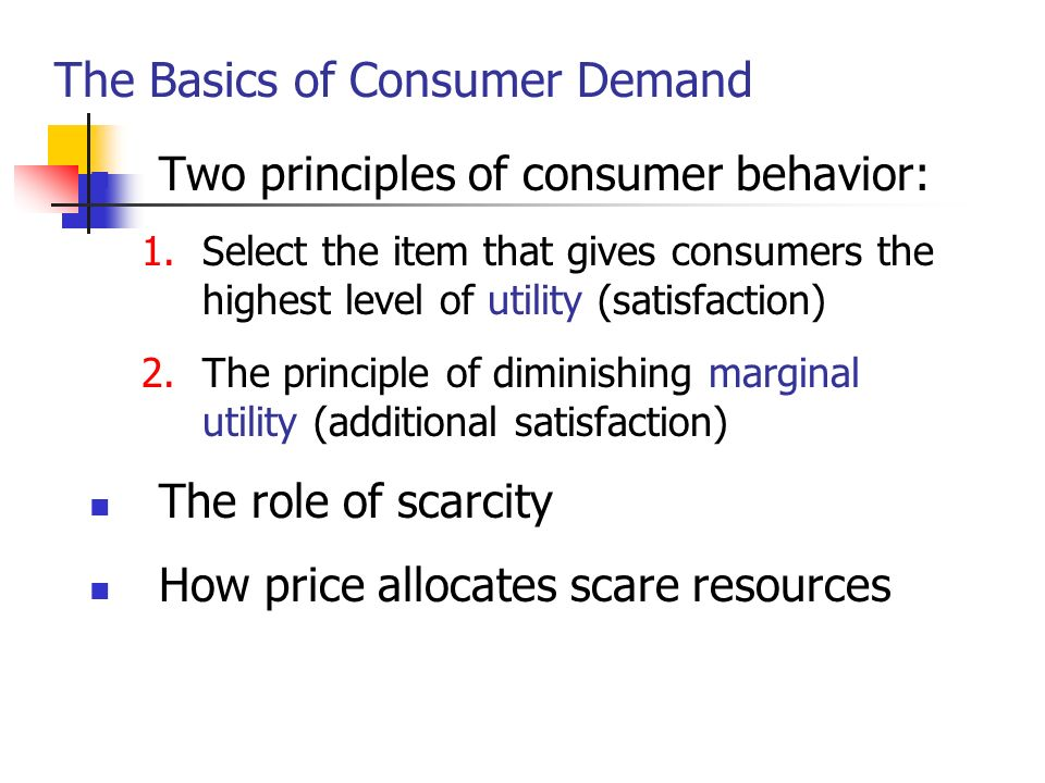 The Basics of Consumer Demand