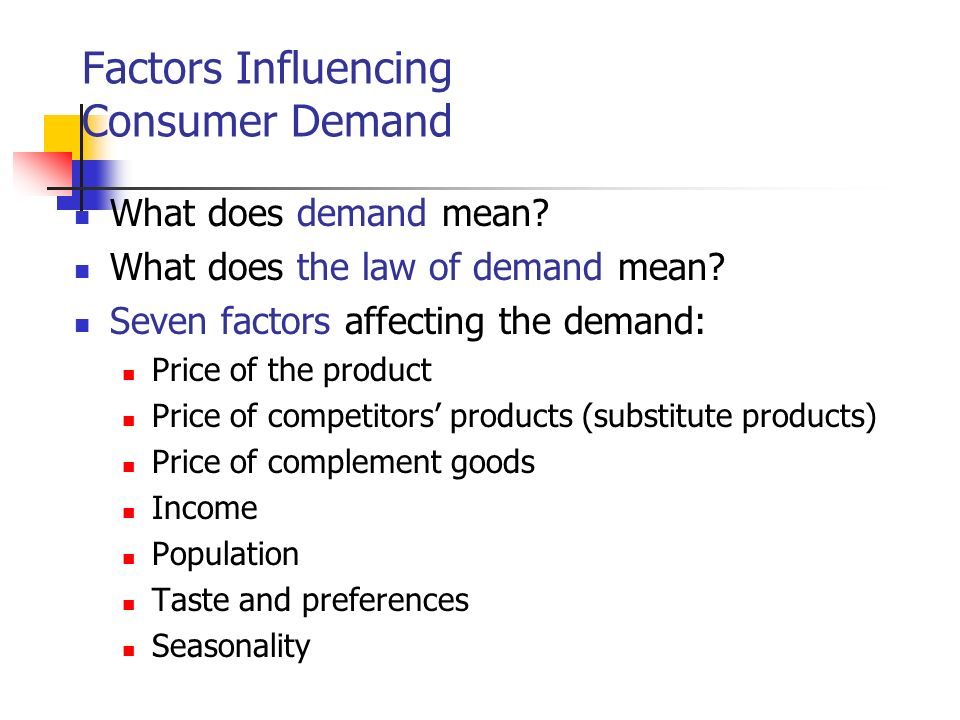 Factors Influencing Consumer Demand