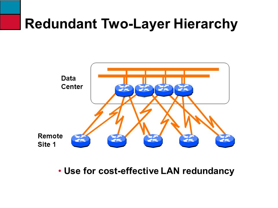 Redundant Two-Layer Hierarchy