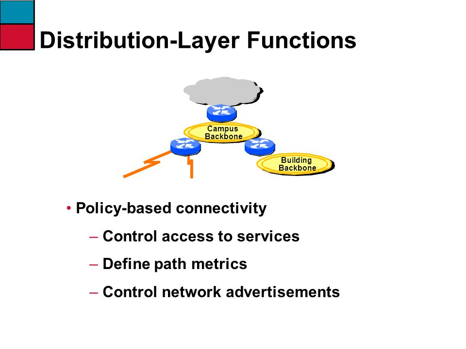 Distribution-Layer Functions